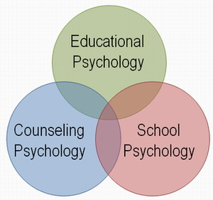 Counseling Psychology colleges that start with z